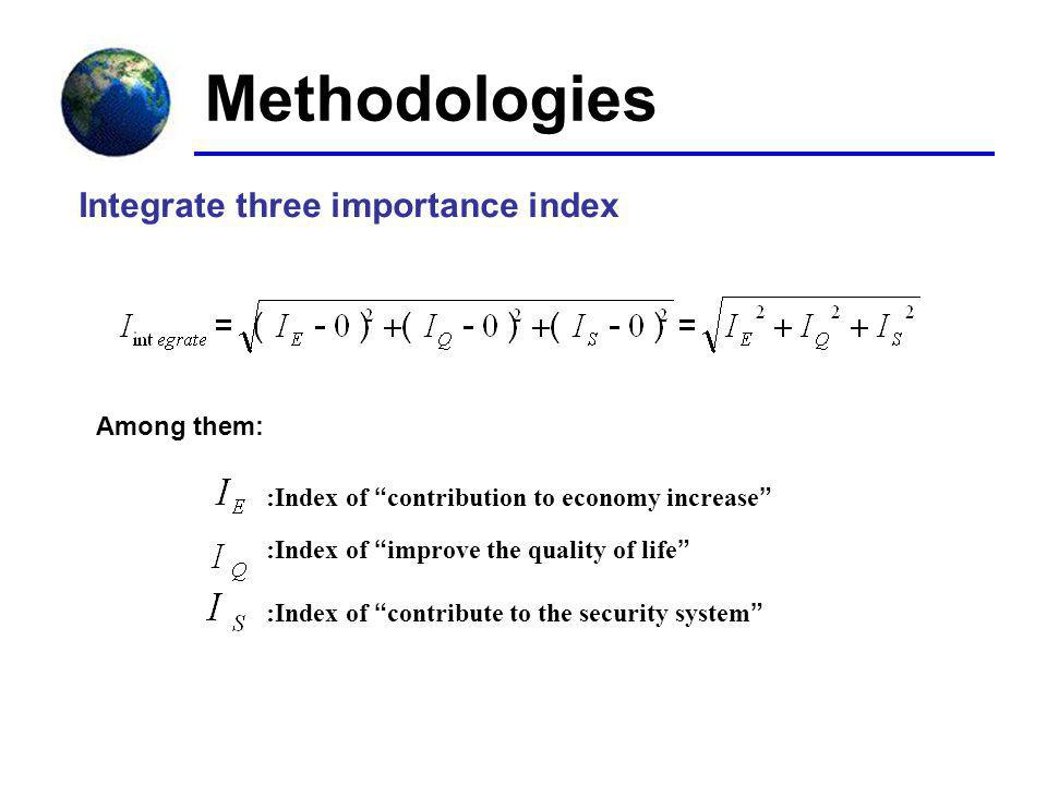 Integrate three importance index Among them: :Index of contribution to economy increase :Index of improve the quality of life :Index of contribute to the security system Methodologies