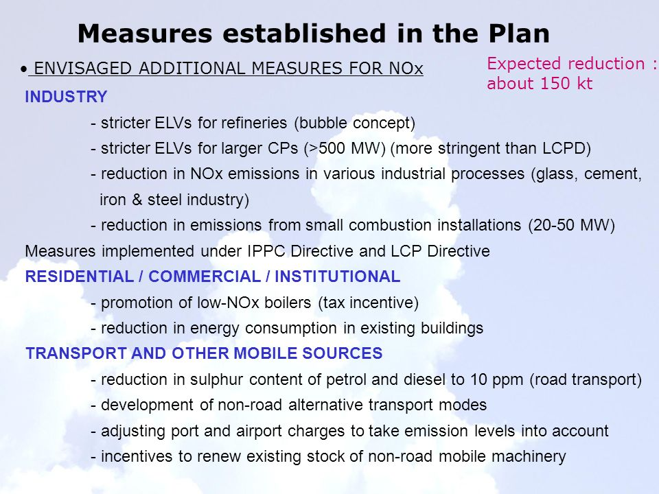 ENVISAGED ADDITIONAL MEASURES FOR NOx INDUSTRY - stricter ELVs for refineries (bubble concept) - stricter ELVs for larger CPs (>500 MW) (more stringent than LCPD) - reduction in NOx emissions in various industrial processes (glass, cement, iron & steel industry) - reduction in emissions from small combustion installations (20-50 MW) Measures implemented under IPPC Directive and LCP Directive RESIDENTIAL / COMMERCIAL / INSTITUTIONAL - promotion of low-NOx boilers (tax incentive) - reduction in energy consumption in existing buildings TRANSPORT AND OTHER MOBILE SOURCES - reduction in sulphur content of petrol and diesel to 10 ppm (road transport) - development of non-road alternative transport modes - adjusting port and airport charges to take emission levels into account - incentives to renew existing stock of non-road mobile machinery Expected reduction : about 150 kt Measures established in the Plan