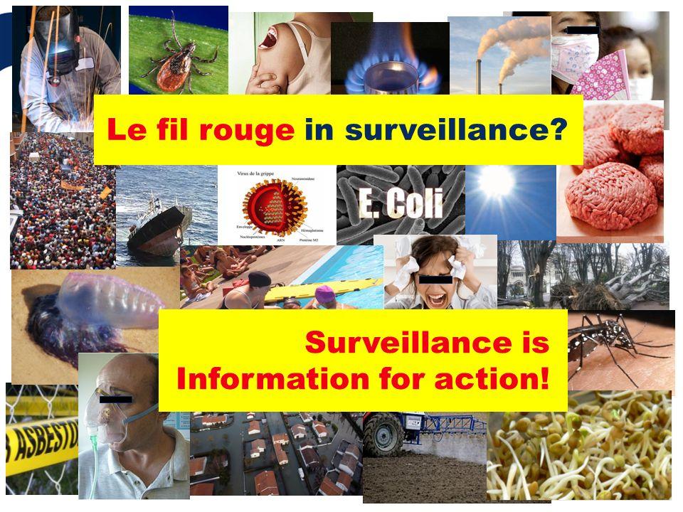 & 2 Le fil rouge in surveillance? Surveillance is Information for action!