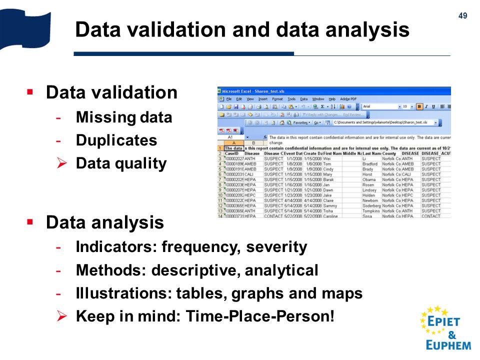 & 49 Data validation and data analysis Data validation Missing data Duplicates Data quality Data analysis Indicators: frequency, severity Methods: