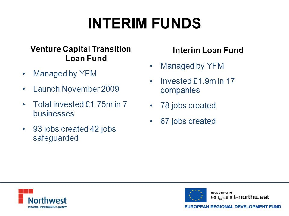 INTERIM FUNDS Venture Capital Transition Loan Fund Managed by YFM Launch November 2009 Total invested £1.75m in 7 businesses 93 jobs created 42 jobs safeguarded Interim Loan Fund Managed by YFM Invested £1.9m in 17 companies 78 jobs created 67 jobs created