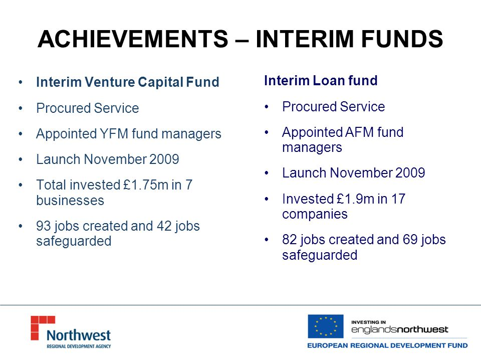 ACHIEVEMENTS – INTERIM FUNDS Interim Venture Capital Fund Procured Service Appointed YFM fund managers Launch November 2009 Total invested £1.75m in 7 businesses 93 jobs created and 42 jobs safeguarded Interim Loan fund Procured Service Appointed AFM fund managers Launch November 2009 Invested £1.9m in 17 companies 82 jobs created and 69 jobs safeguarded