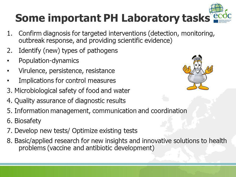 Some important PH Laboratory tasks 1.Confirm diagnosis for targeted interventions (detection, monitoring, outbreak response, and providing scientific