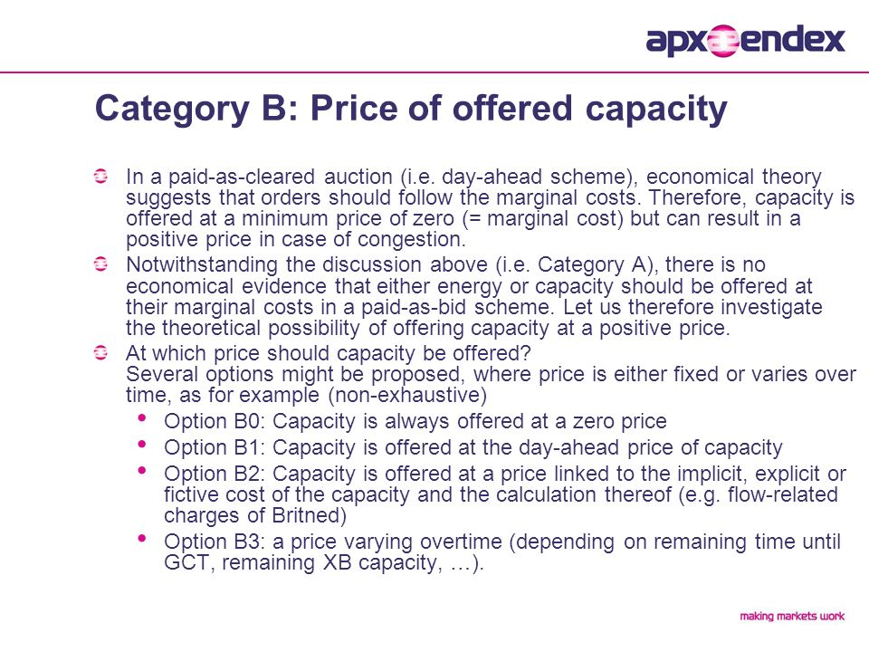 Category B: Price of offered capacity In a paid-as-cleared auction (i.e.