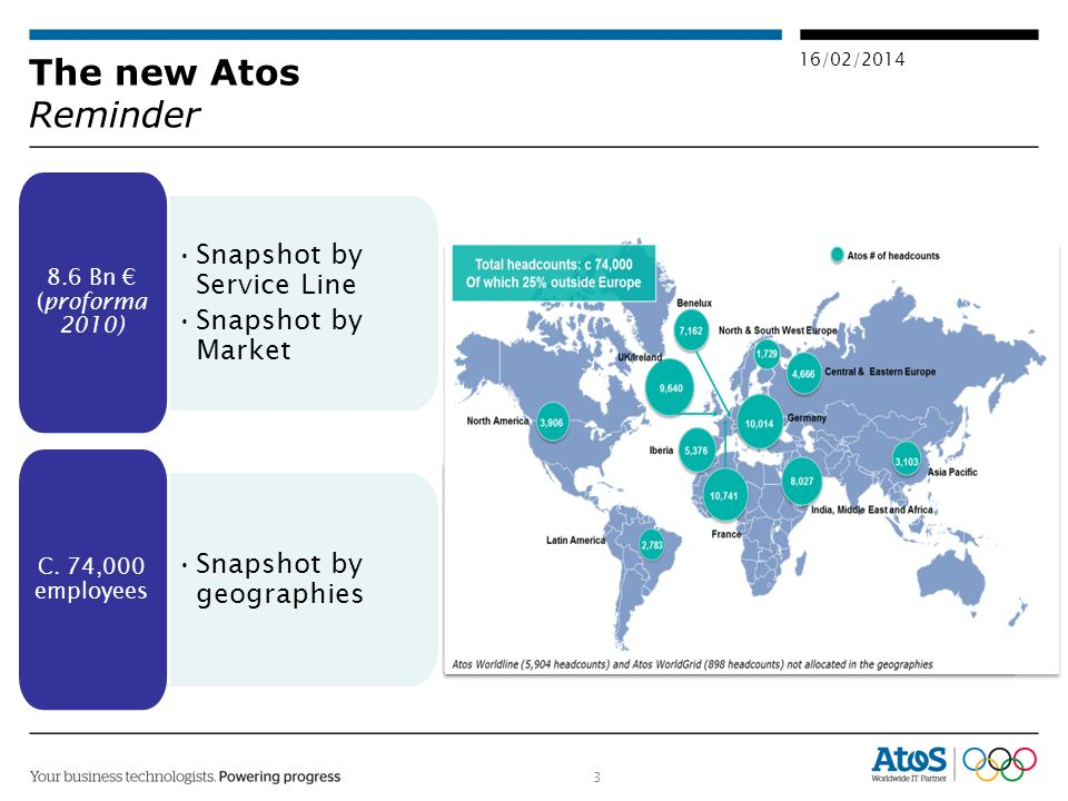 3 16/02/2014 The new Atos Reminder Snapshot by Service Line Snapshot by Market 8.6 Bn (proforma 2010) Snapshot by geographies C.