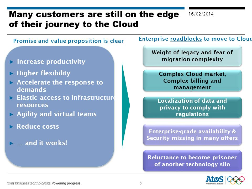 5 16/02/2014 Enterprise roadblocks to move to Cloud Many customers are still on the edge of their journey to the Cloud Weight of legacy and fear of migration complexity Complex Cloud market, Complex billing and management Complex Cloud market, Complex billing and management Localization of data and privacy to comply with regulations Enterprise-grade availability & Security missing in many offers Reluctance to become prisoner of another technology silo Increase productivity Higher flexibility Elastic access to infrastructure resources Promise and value proposition is clear Reduce costs … and it works.
