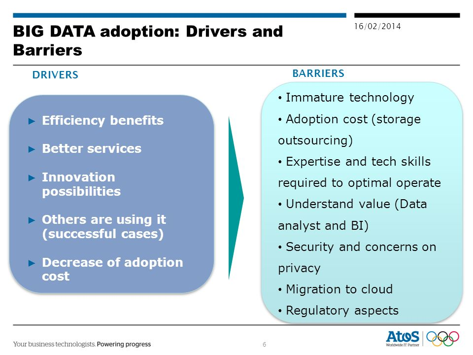 6 16/02/2014 BIG DATA adoption: Drivers and Barriers Efficiency benefits Better services Innovation possibilities Others are using it (successful cases) Decrease of adoption cost Immature technology Adoption cost (storage outsourcing) Expertise and tech skills required to optimal operate Understand value (Data analyst and BI) Security and concerns on privacy Migration to cloud Regulatory aspects DRIVERS BARRIERS