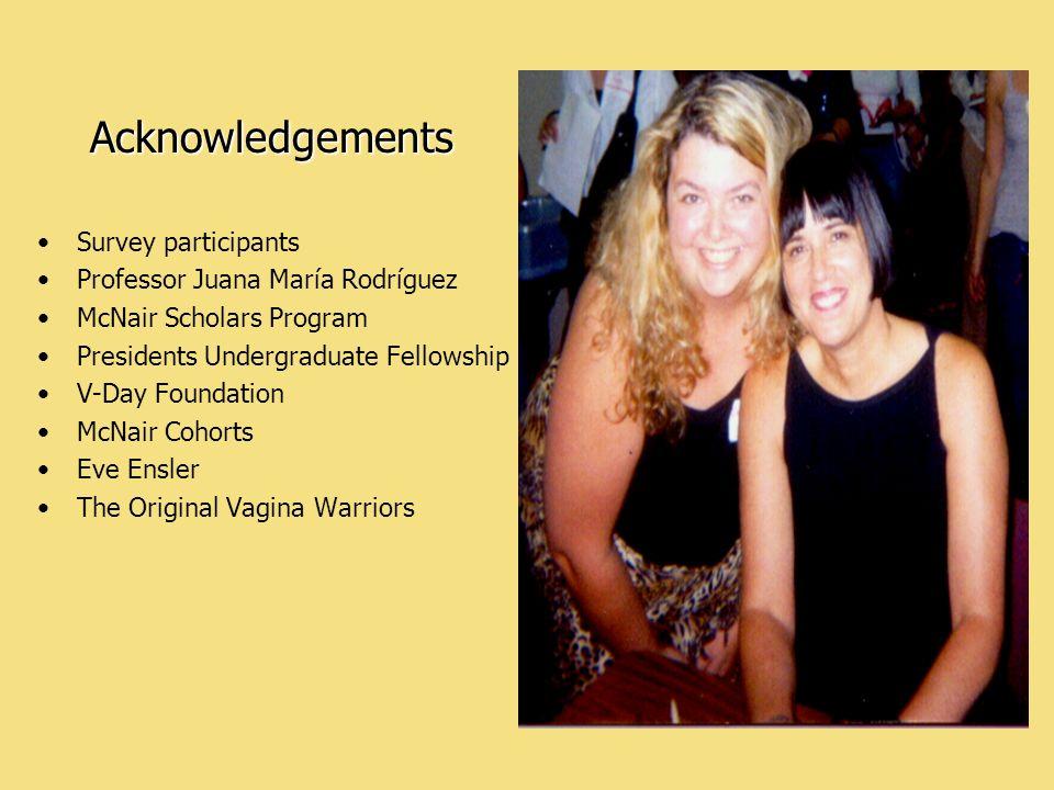 Acknowledgements Survey participants Professor Juana María Rodríguez McNair Scholars Program Presidents Undergraduate Fellowship V-Day Foundation McNair Cohorts Eve Ensler The Original Vagina Warriors