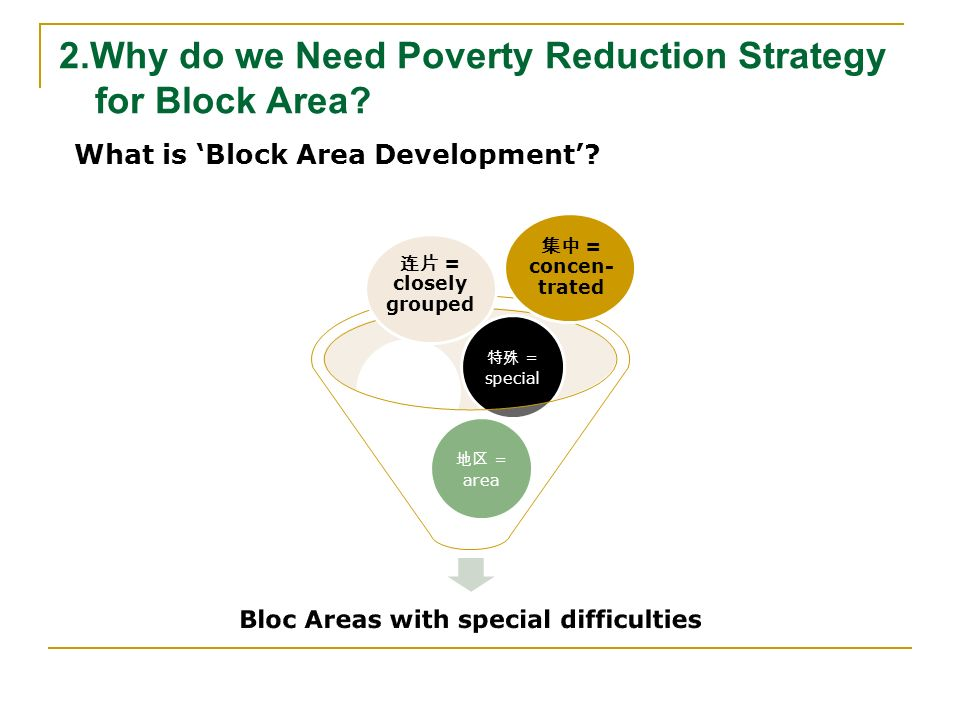 2.Why do we Need Poverty Reduction Strategy for Block Area? = concen- trated = closely grouped What is Block Area Development?