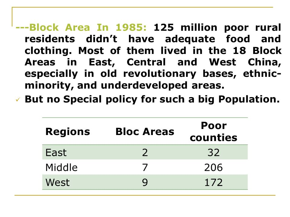 ---Block Area In 1985: 125 million poor rural residents didnt have adequate food and clothing. Most of them lived in the 18 Block Areas in East, Centr