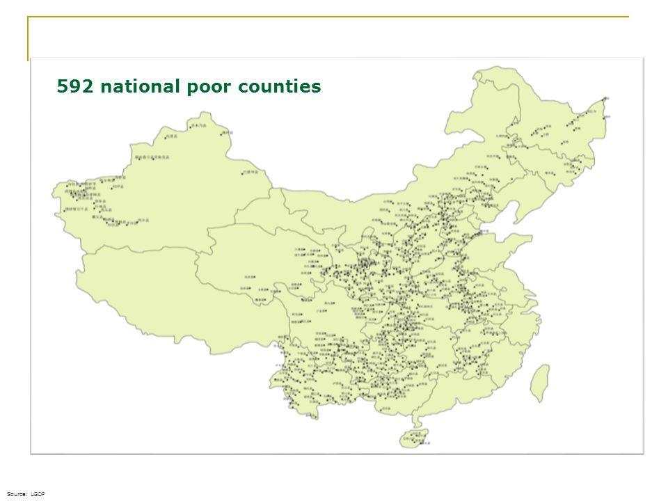 16.02.2014 592 national poor counties Source: LGOP
