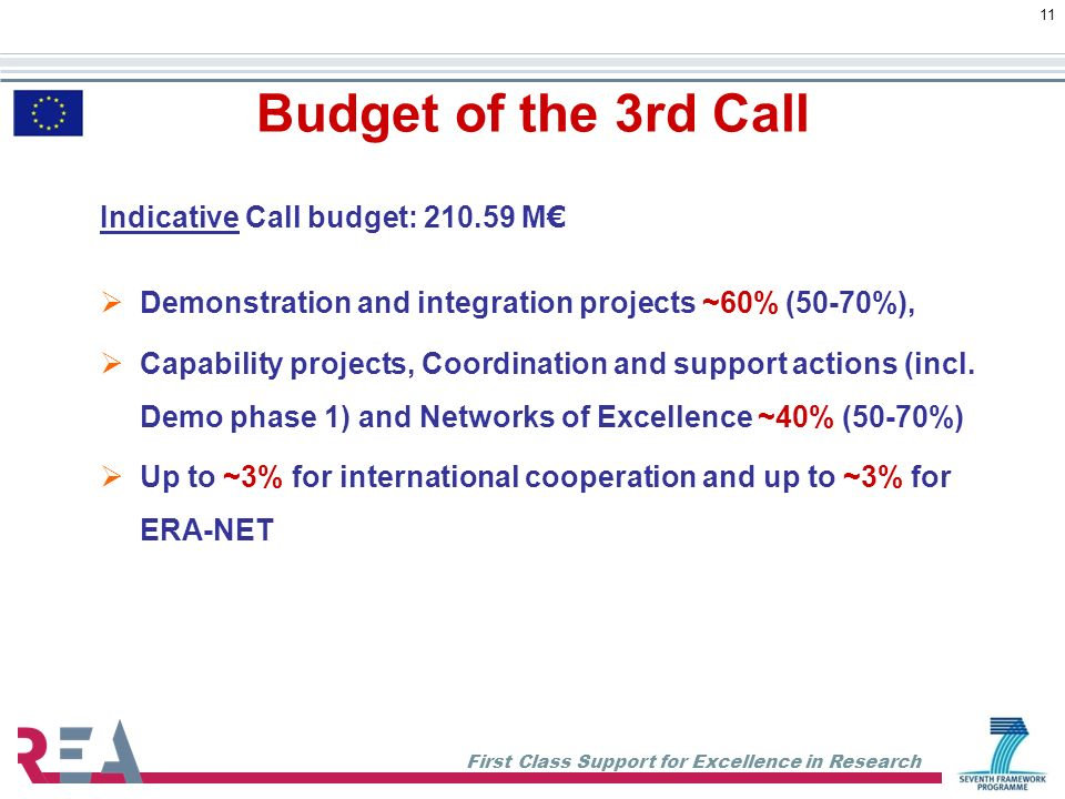 First Class Support for Excellence in Research 11 Budget of the 3rd Call Indicative Call budget: 210.59 M Demonstration and integration projects ~60% (50-70%), Capability projects, Coordination and support actions (incl.