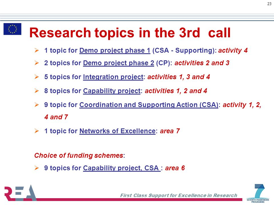First Class Support for Excellence in Research 23 Research topics in the 3rd call 1 topic for Demo project phase 1 (CSA - Supporting): activity 4 2 topics for Demo project phase 2 (CP): activities 2 and 3 5 topics for Integration project: activities 1, 3 and 4 8 topics for Capability project: activities 1, 2 and 4 9 topic for Coordination and Supporting Action (CSA): activity 1, 2, 4 and 7 1 topic for Networks of Excellence: area 7 Choice of funding schemes: 9 topics for Capability project, CSA : area 6
