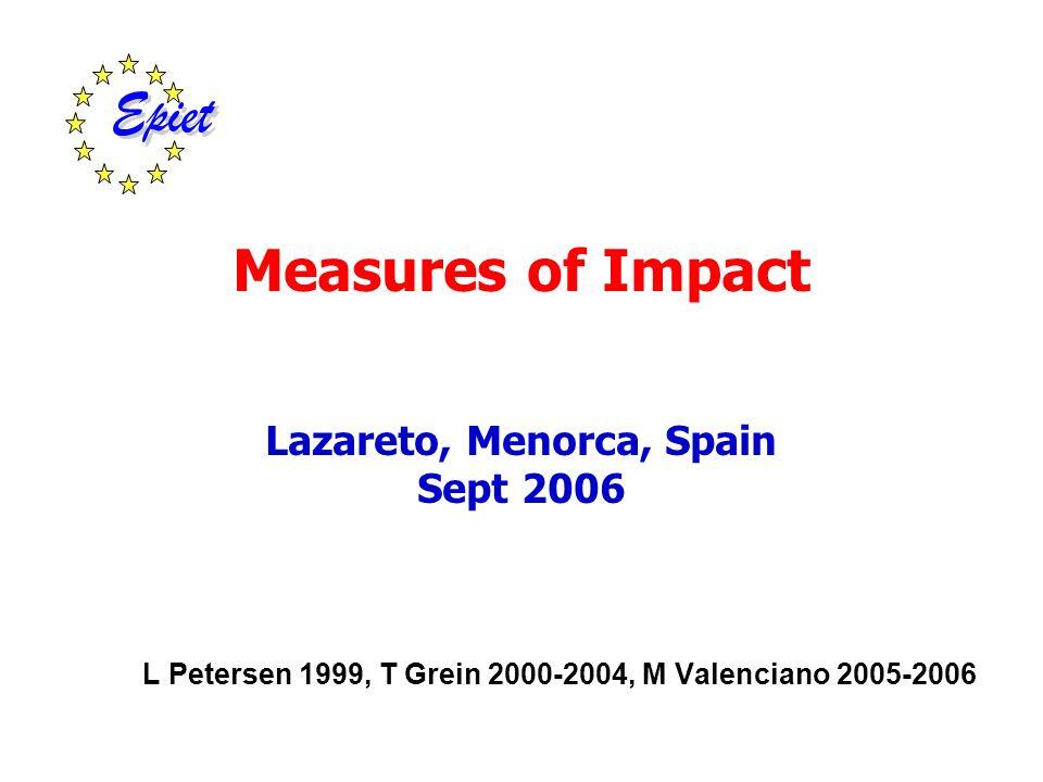 Measures of Impact Lazareto, Menorca, Spain Sept 2006 L Petersen 1999, T Grein 2000-2004, M Valenciano 2005-2006