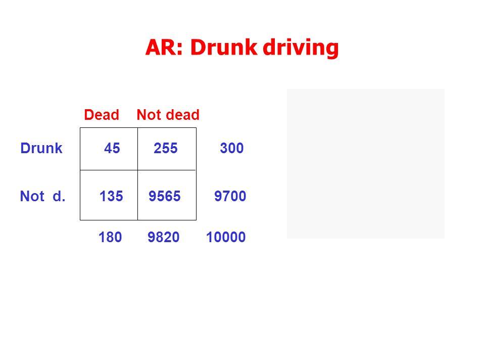 Drunk 45 255 300 0.150 0.136 Not d.