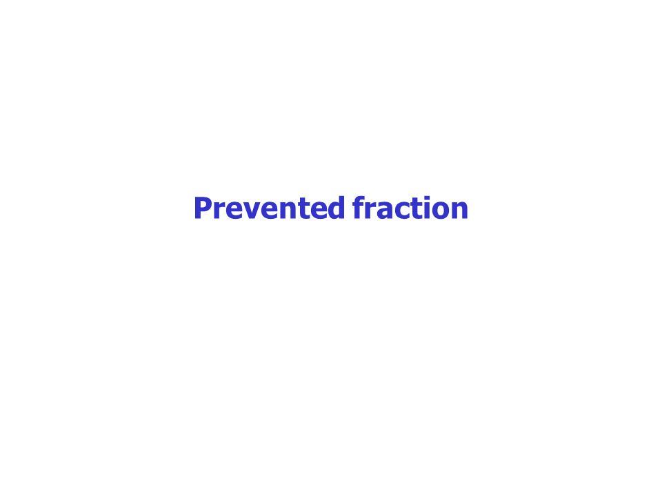 Prevented fraction