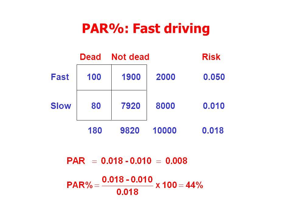 Dead Not dead Risk Fast 100 1900 2000 0.050 Slow 80 7920 8000 0.010 180 9820 10000 0.018 PAR%: Fast driving