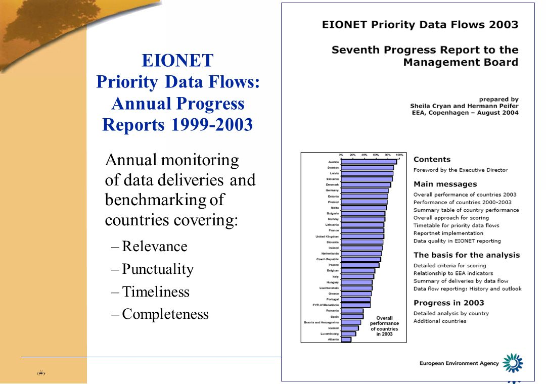 13 The aim: regular data quality reporting 0 Punctuality Timeliness Representativeness Comparability Accuracy Completeness Eurowaternet-Rivers Data Quality for Country X 1995 2000 2005