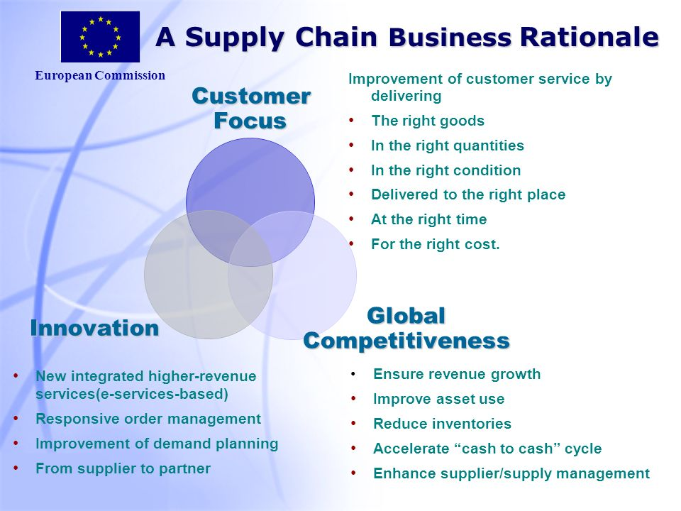 European Commission A Supply Chain Business Rationale Improvement of customer service by delivering The right goods In the right quantities In the rig