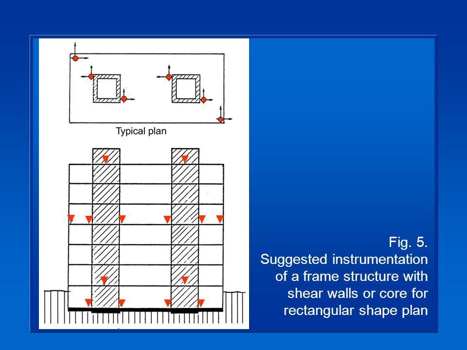 SYSTEM IDENTIFICATION BASED ON SMR (1) MATHEMATICAL MODELING (2) MATHEMATICAL MODELING