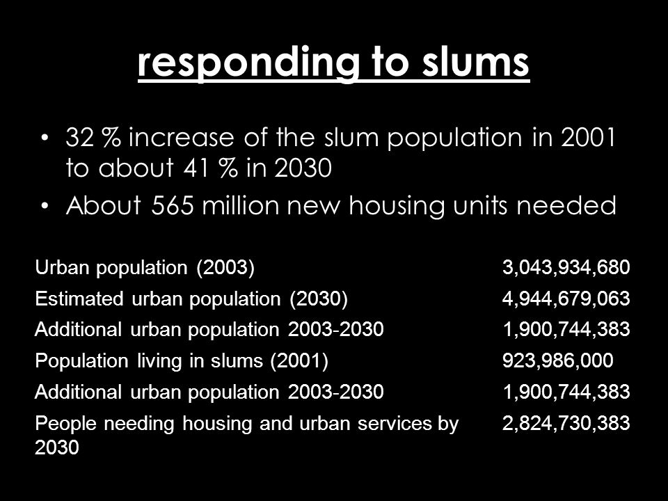 32 % increase of the slum population in 2001 to about 41 % in 2030 About 565 million new housing units needed Urban population (2003)3,043,934,680 Estimated urban population (2030)4,944,679,063 Additional urban population 2003-20301,900,744,383 Population living in slums (2001)923,986,000 Additional urban population 2003-20301,900,744,383 People needing housing and urban services by 2030 2,824,730,383