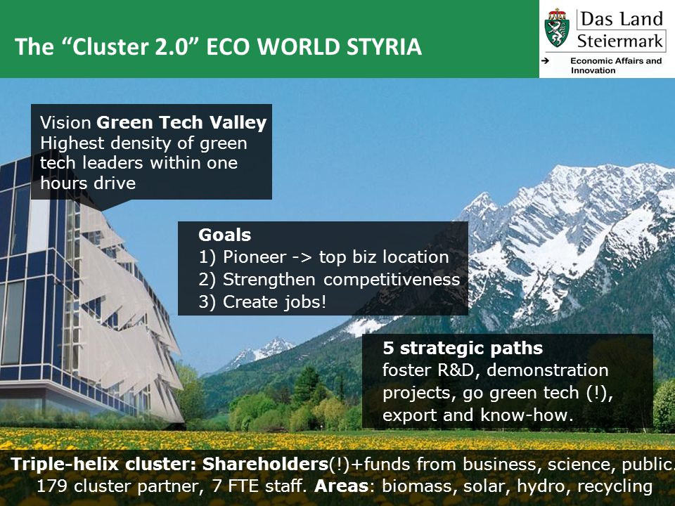 The Cluster 2.0 ECO WORLD STYRIA Triple-helix cluster: Shareholders(!)+funds from business, science, public.