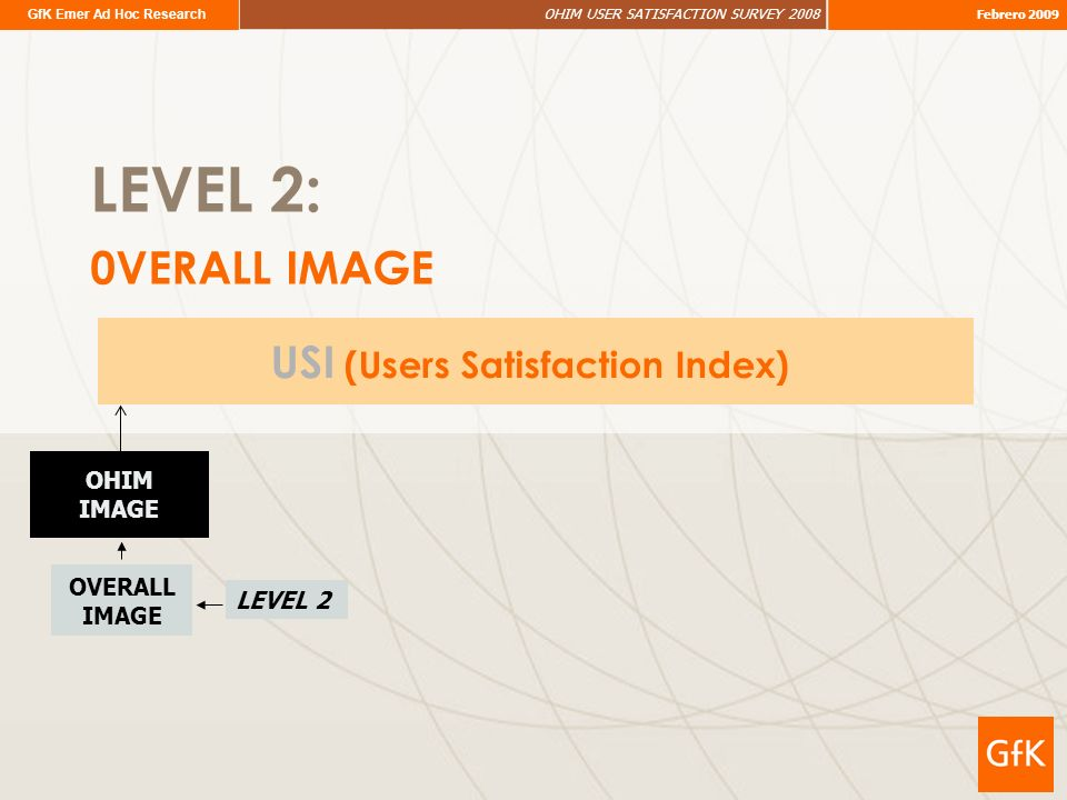 GfK Emer Ad Hoc Research OHIM USER SATISFACTION SURVEY 2008 Febrero 2009 LEVEL 2: 0VERALL IMAGE USI (Users Satisfaction Index) OHIM IMAGE LEVEL 2 OVERALL IMAGE