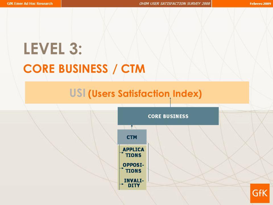 GfK Emer Ad Hoc Research OHIM USER SATISFACTION SURVEY 2008 Febrero 2009 LEVEL 3: CORE BUSINESS / CTM USI (Users Satisfaction Index)