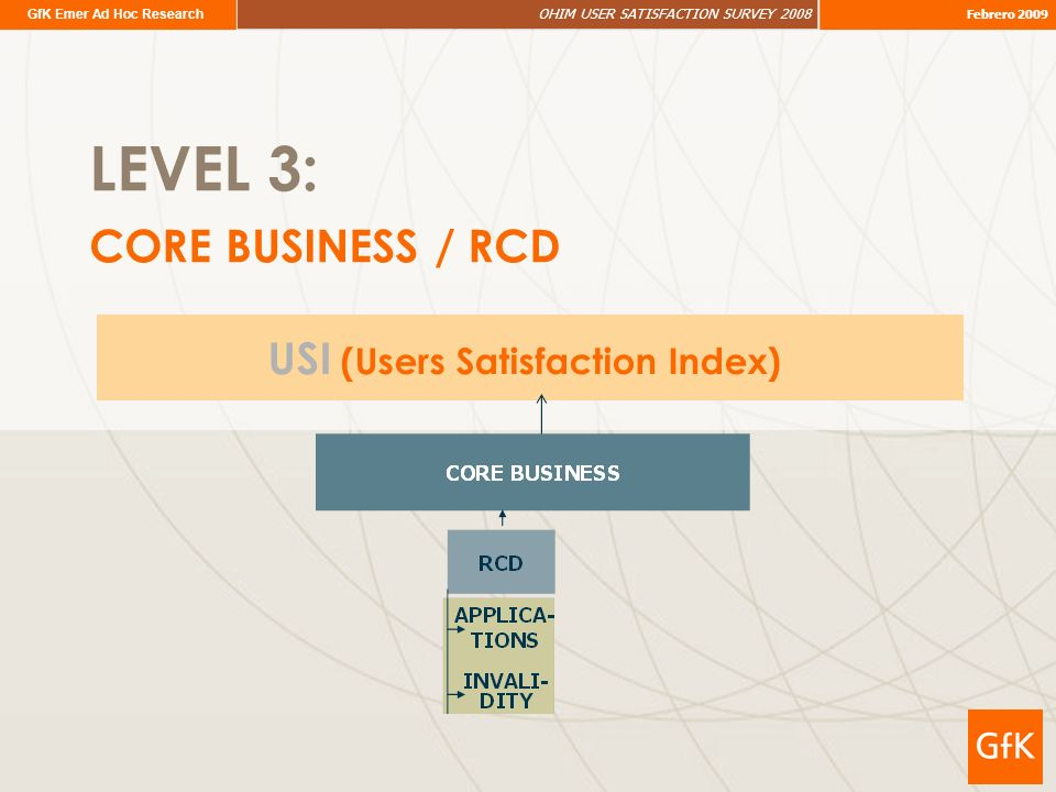 GfK Emer Ad Hoc Research OHIM USER SATISFACTION SURVEY 2008 Febrero 2009 LEVEL 3: CORE BUSINESS / RCD USI (Users Satisfaction Index)