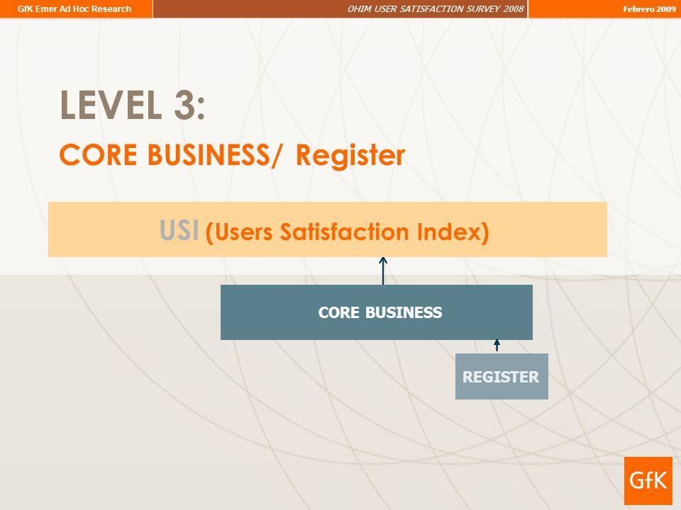 GfK Emer Ad Hoc Research OHIM USER SATISFACTION SURVEY 2008 Febrero 2009 LEVEL 3: CORE BUSINESS/ Register CORE BUSINESS REGISTER USI (Users Satisfaction Index)