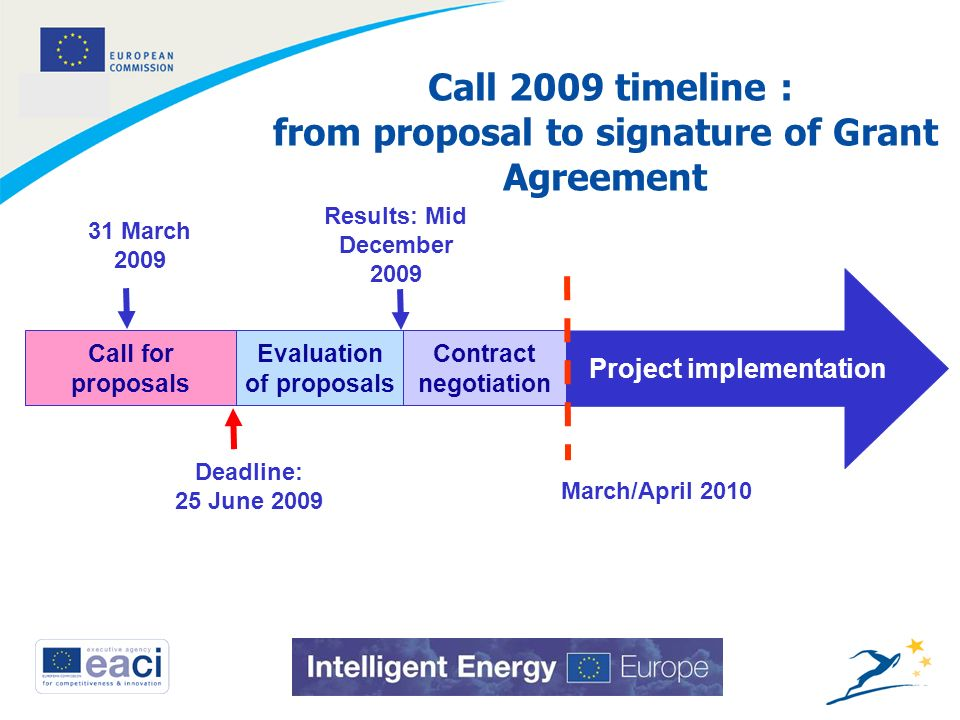 5 Call 2009 timeline : from proposal to signature of Grant Agreement Project implementation Call for proposals Evaluation of proposals Contract negoti