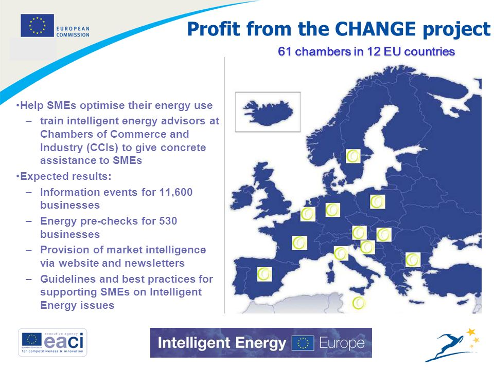 6 Profit from the CHANGE project Help SMEs optimise their energy use –train intelligent energy advisors at Chambers of Commerce and Industry (CCIs) to give concrete assistance to SMEs Expected results: –Information events for 11,600 businesses –Energy pre-checks for 530 businesses –Provision of market intelligence via website and newsletters –Guidelines and best practices for supporting SMEs on Intelligent Energy issues 61 chambers in 12 EU countries