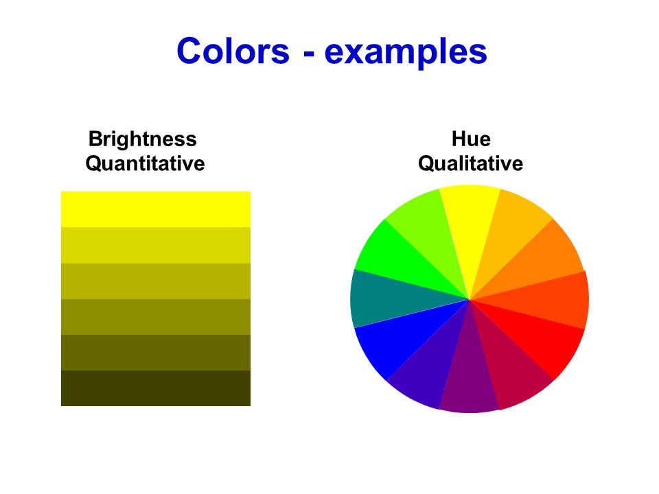 BrightnessHue QuantitativeQualitative Colors - examples