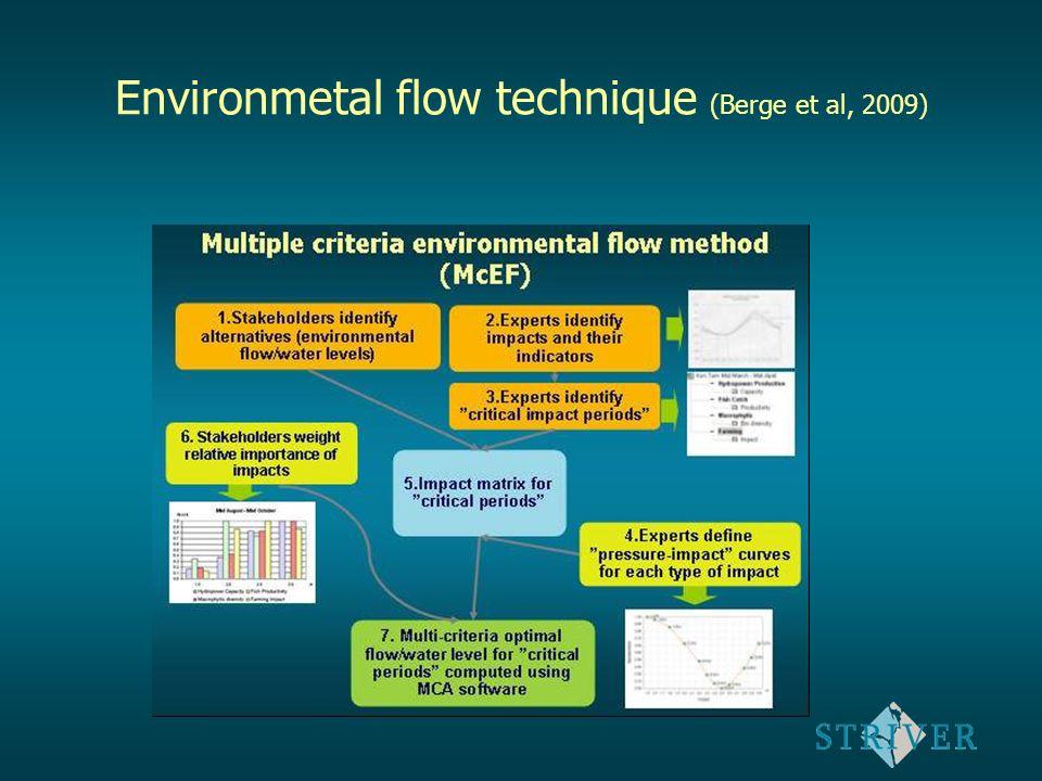 Analyses of algae toxins (March 2008; Tiodolf, in press) ELISA