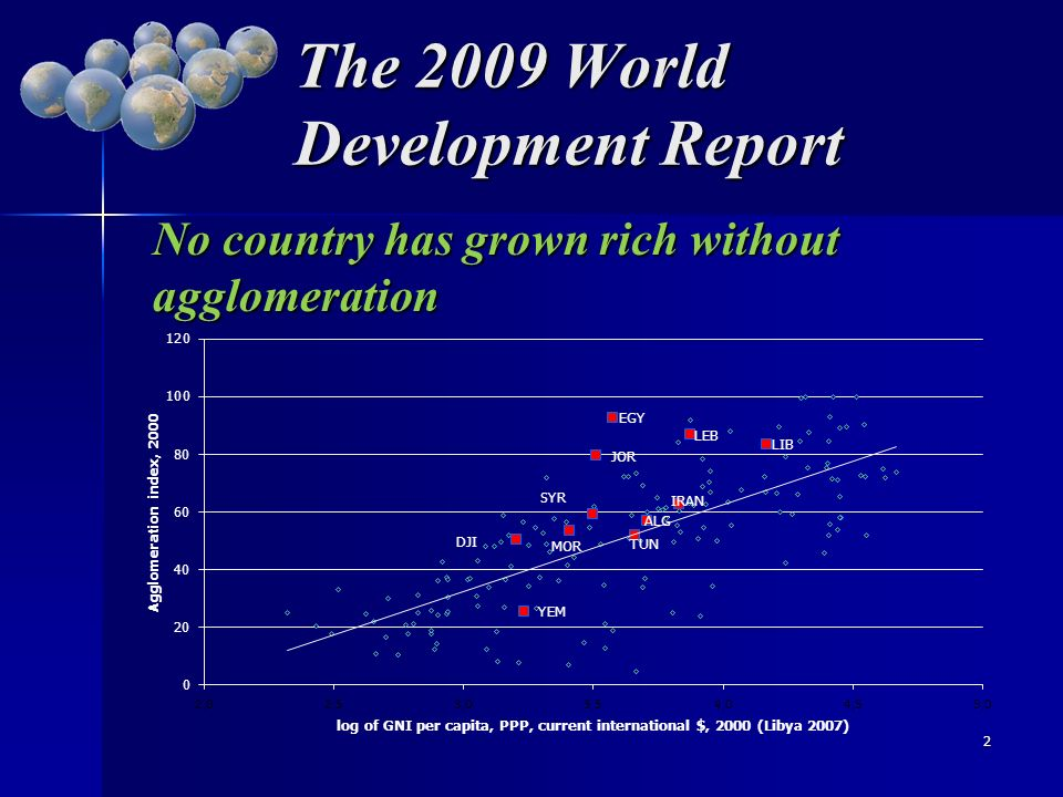 2 No country has grown rich without agglomeration The 2009 World Development Report
