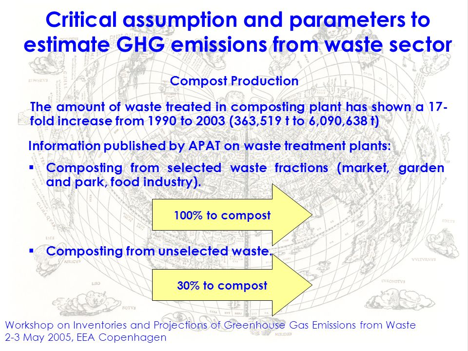 Workshop on Inventories and Projections of Greenhouse Gas Emissions from Waste 2-3 May 2005, EEA Copenhagen Critical assumption and parameters to estimate GHG emissions from waste sector Compost Production The amount of waste treated in composting plant has shown a 17- fold increase from 1990 to 2003 (363,519 t to 6,090,638 t) Composting from unselected waste.