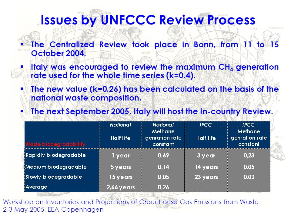 The Centralized Review took place in Bonn, from 11 to 15 October 2004.
