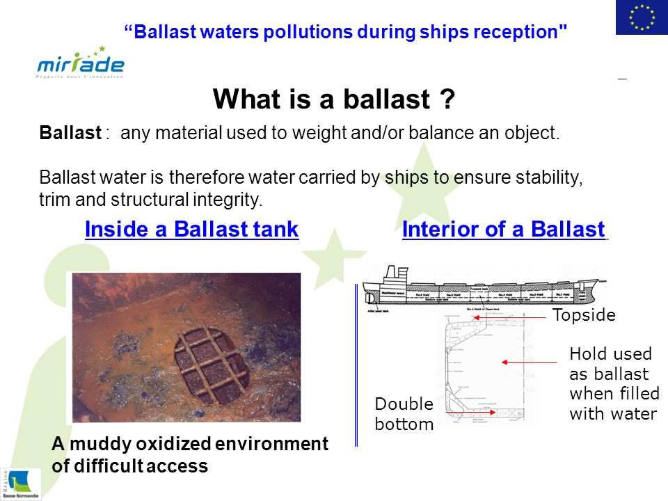What is a ballast .