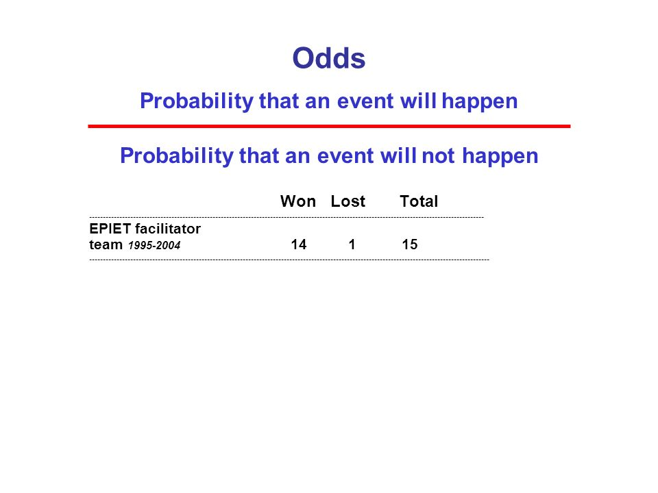 Odds WonLost Total ------------------------------------------------------------------------------------------------------------------------------------------------ EPIET facilitator team 1995-2004 14 1 15 -------------------------------------------------------------------------------------------------------------------------------------------------- Probability that an event will happen Probability that an event will not happen