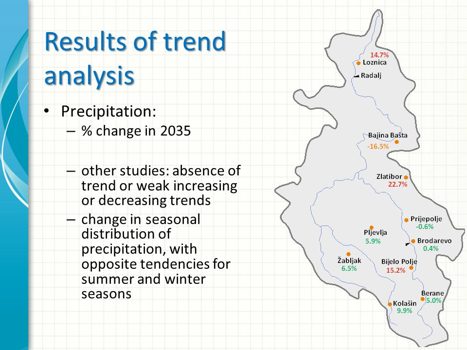 Results of trend analysis Precipitation: – % change in 2035 – other studies: absence of trend or weak increasing or decreasing trends – change in seasonal distribution of precipitation, with opposite tendencies for summer and winter seasons