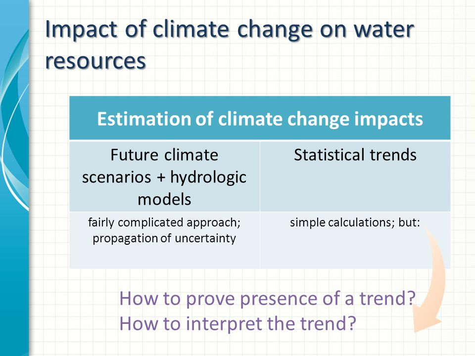 Impact of climate change on water resources Estimation of climate change impacts Future climate scenarios + hydrologic models Statistical trends fairly complicated approach; propagation of uncertainty simple calculations; but: How to prove presence of a trend.