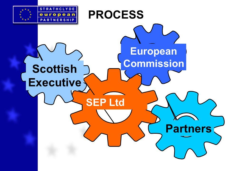 Partners European Commission Scottish Executive SEP Ltd PROCESS