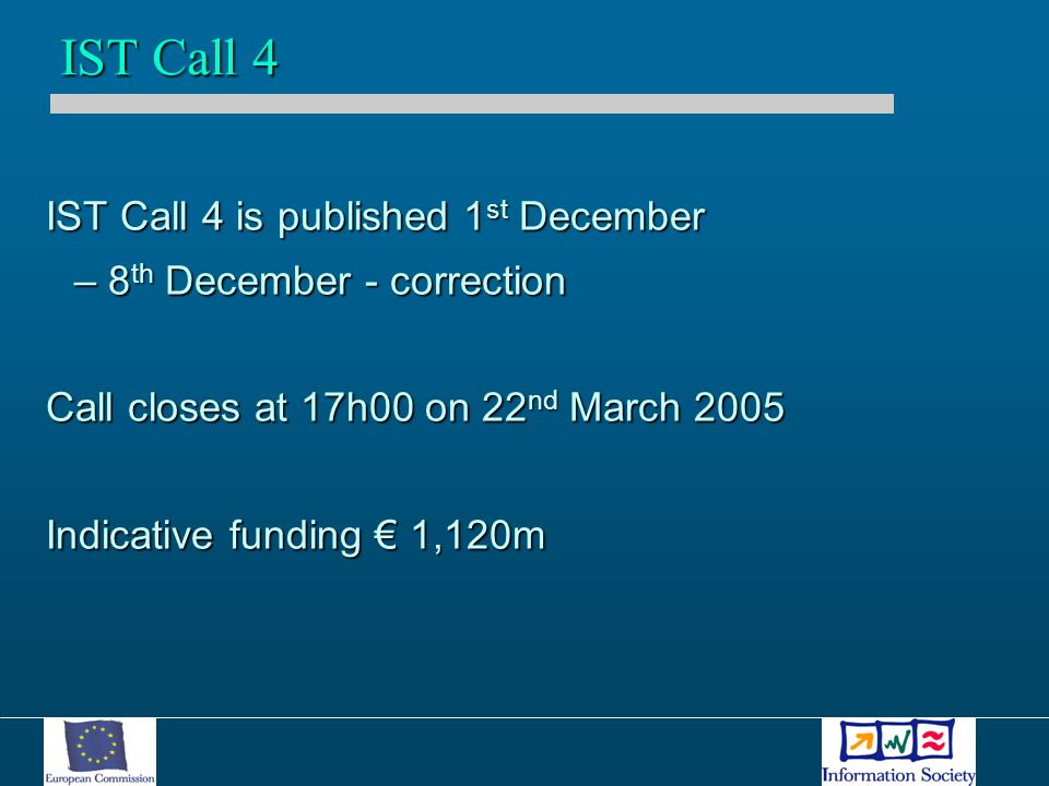 IST Call 4 is published 1 st December – 8 th December - correction Call closes at 17h00 on 22 nd March 2005 Indicative funding 1,120m IST Call 4