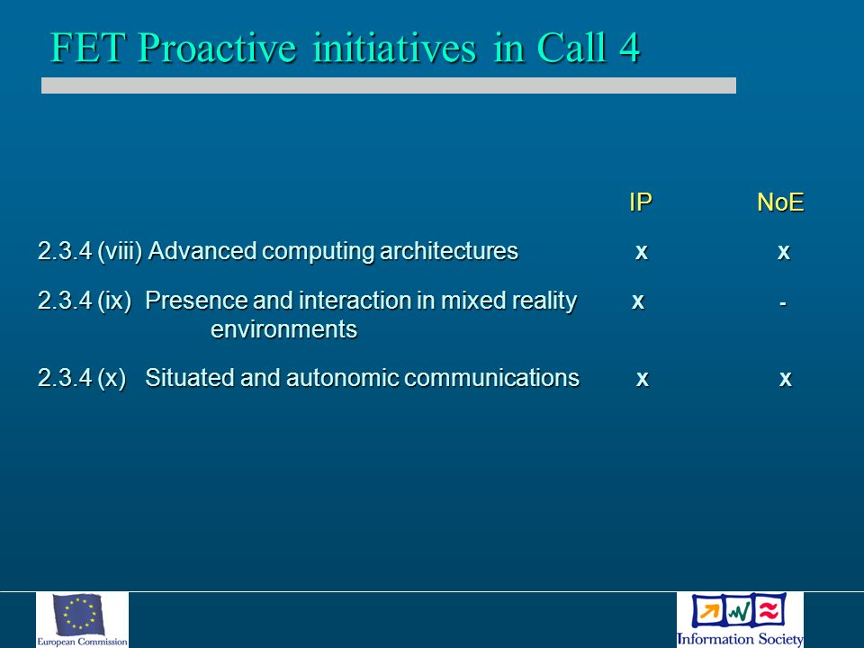 IP NoE IP NoE (viii) Advanced computing architectures X X (ix) Presence and interaction in mixed reality X - environments (x) Situated and autonomic communications X X FET Proactive initiatives in Call 4