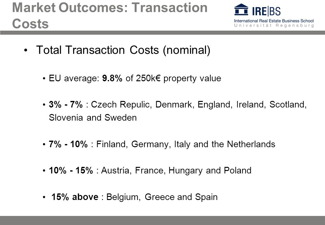 Market Outcomes: Transaction Costs Total Transaction Costs (nominal) EU average: 9.8% of 250k property value 3% - 7% : Czech Repulic, Denmark, England