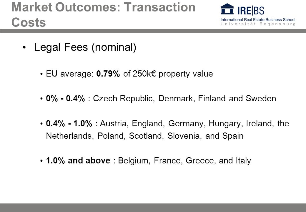 Market Outcomes: Transaction Costs Legal Fees (nominal) EU average: 0.79% of 250k property value 0% - 0.4% : Czech Republic, Denmark, Finland and Sweden 0.4% - 1.0% : Austria, England, Germany, Hungary, Ireland, the Netherlands, Poland, Scotland, Slovenia, and Spain 1.0% and above : Belgium, France, Greece, and Italy