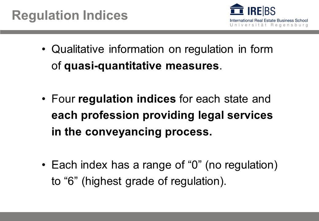 Regulation Indices Qualitative information on regulation in form of quasi-quantitative measures.