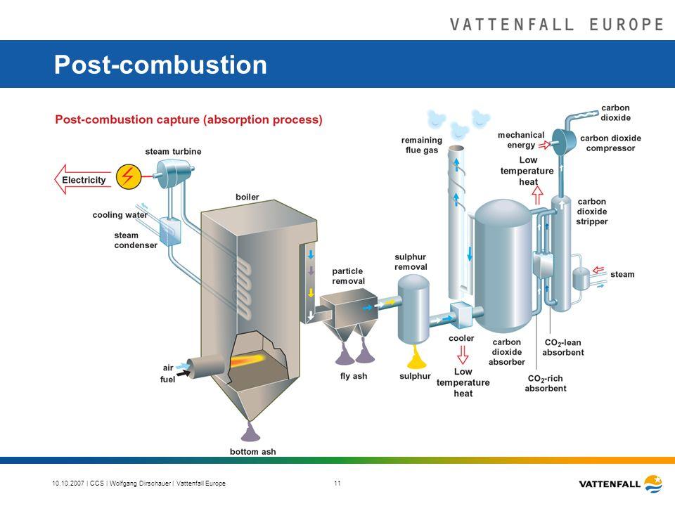 10.10.2007 | CCS | Wolfgang Dirschauer | Vattenfall Europe 11 Post-combustion