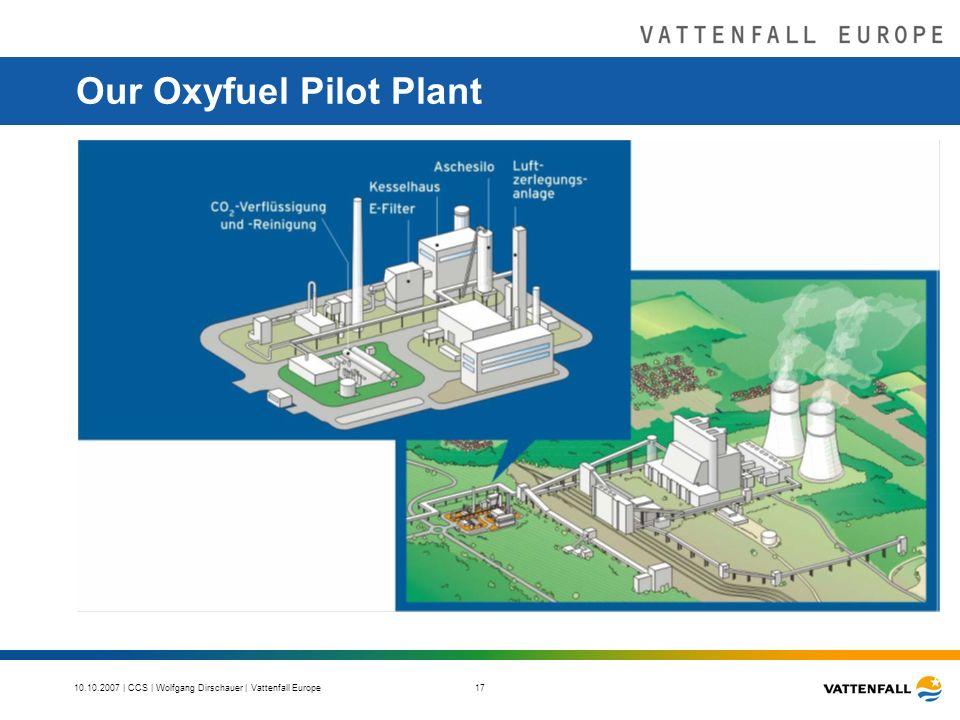 10.10.2007 | CCS | Wolfgang Dirschauer | Vattenfall Europe 17 Our Oxyfuel Pilot Plant
