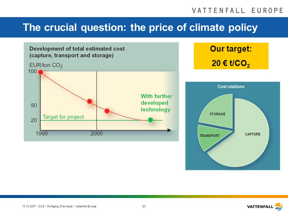 | CCS | Wolfgang Dirschauer | Vattenfall Europe 20 The crucial question: the price of climate policy Our target: 20 t/CO 2